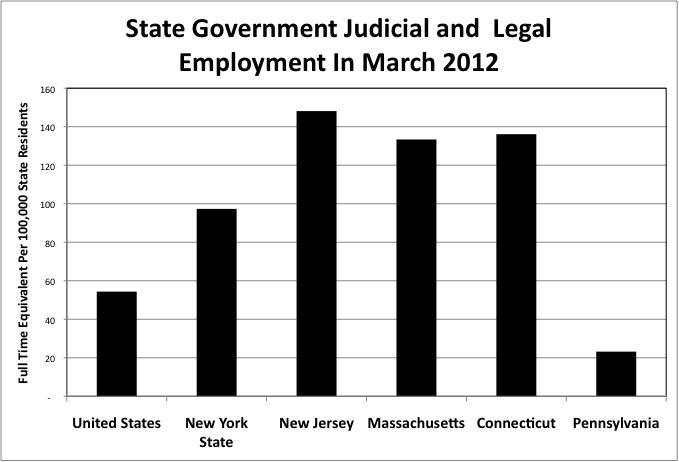 State Judge