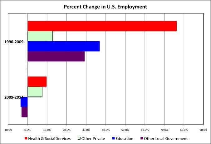 Chart 2b