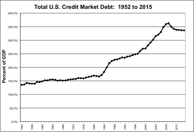 Total Debt 10.04.14 AM