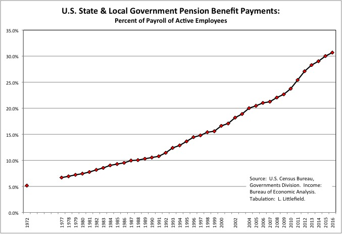 Pension Benefits 8b
