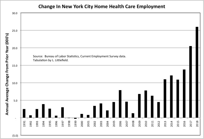 NYC Home Health Care1